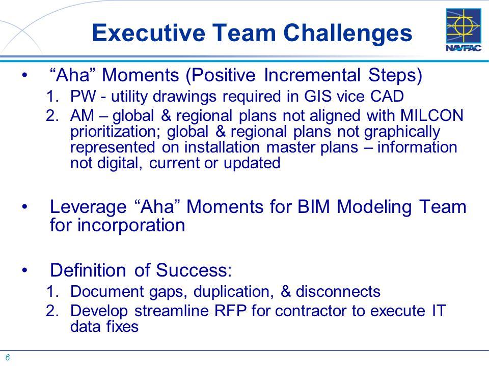 7 Executive Team Status Established Executive BIM Team (12/10) during Integrated Planning Session.