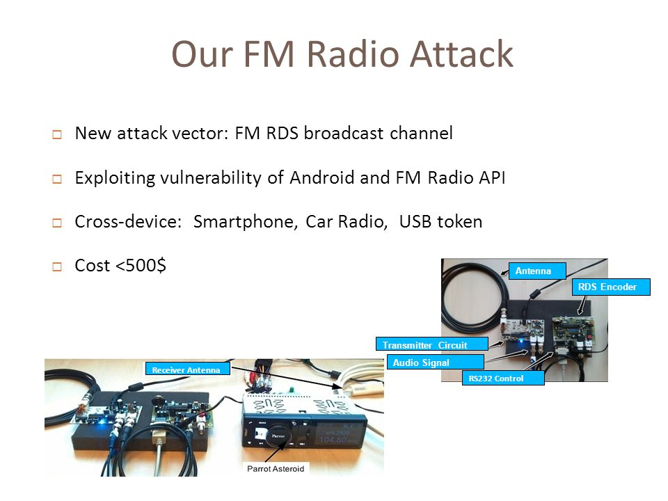 Our FM Radio Attack  New attack vector: FM RDS broadcast channel  Exploiting vulnerability of Android and FM Radio API  Cross-device: Smartphone, C