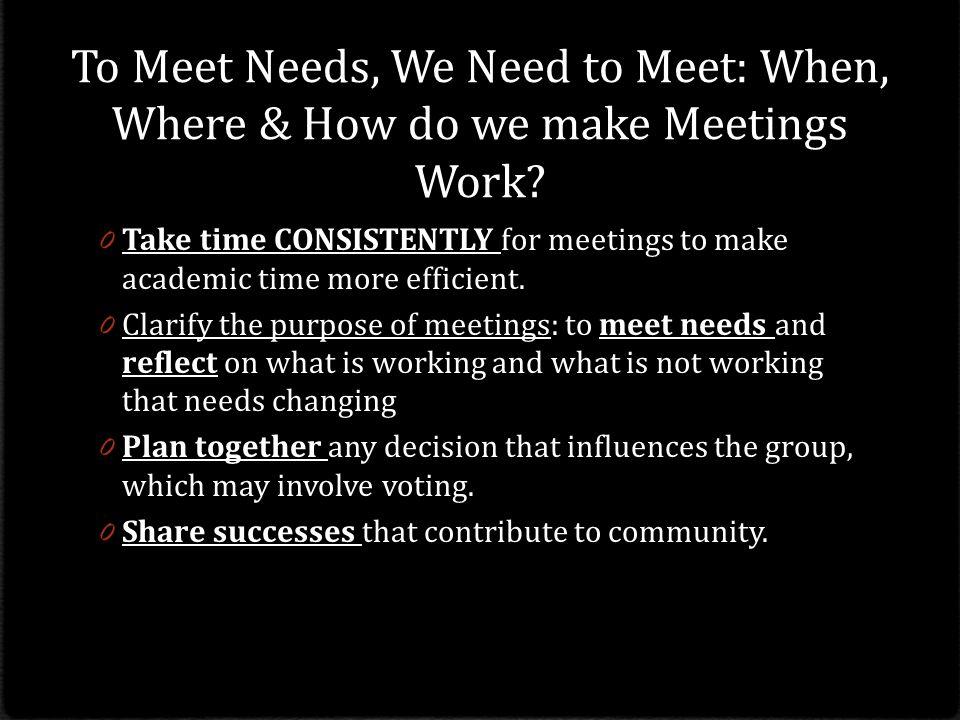 To Meet Needs, We Need to Meet: When, Where & How do we make Meetings Work.