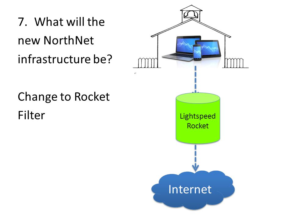 7.What will the new NorthNet infrastructure be.