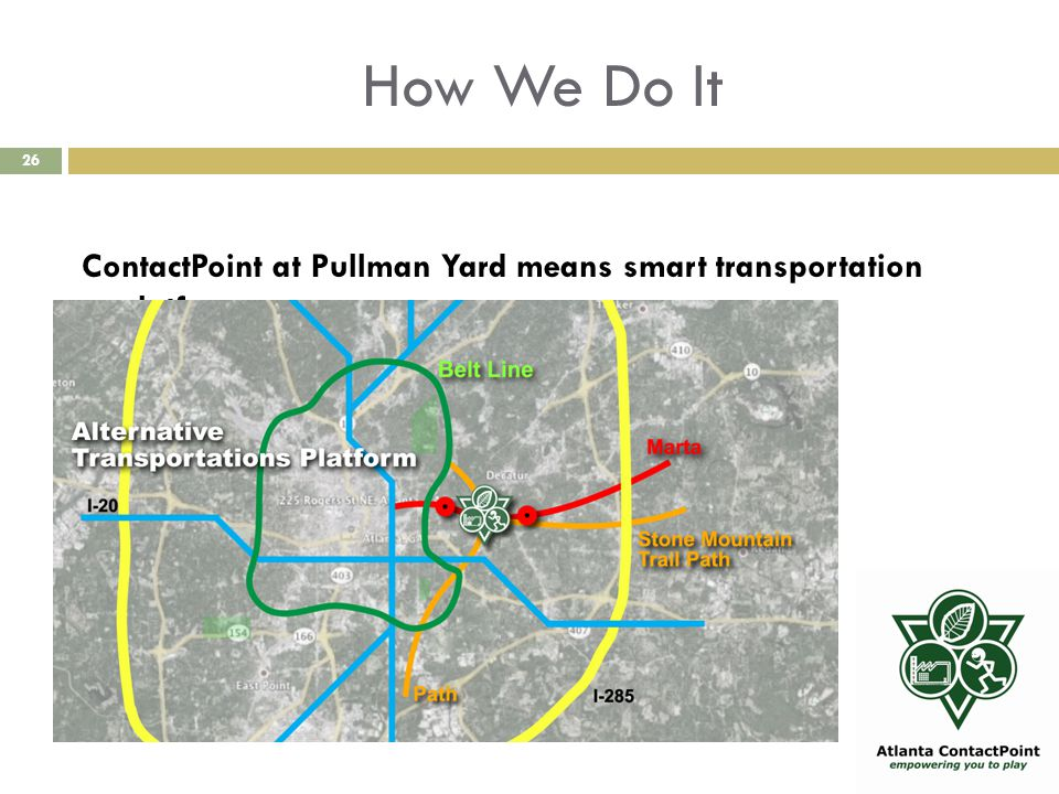 How We Do It 26 ContactPoint at Pullman Yard means smart transportation platform