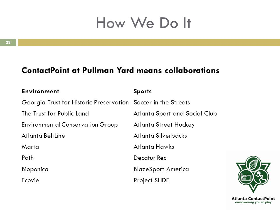 How We Do It 28 ContactPoint at Pullman Yard means collaborations EnvironmentSports Georgia Trust for Historic PreservationSoccer in the Streets The Trust for Public LandAtlanta Sport and Social Club Environmental Conservation GroupAtlanta Street Hockey Atlanta BeltLineAtlanta Silverbacks MartaAtlanta Hawks PathDecatur Rec BioponicaBlazeSport America EcovieProject SLIDE