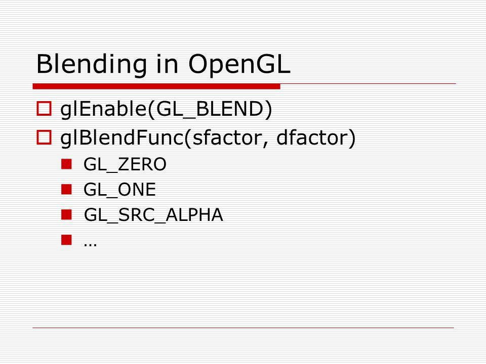 Blending in OpenGL  glEnable(GL_BLEND)  glBlendFunc(sfactor, dfactor) GL_ZERO GL_ONE GL_SRC_ALPHA …