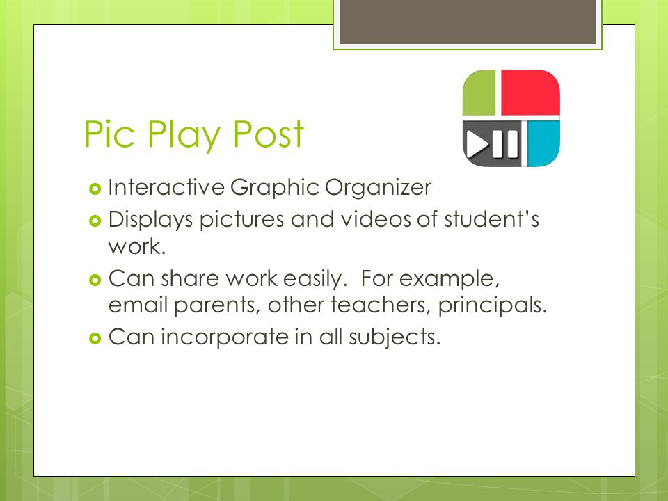 Pic Play Post  Interactive Graphic Organizer  Displays pictures and videos of student's work.