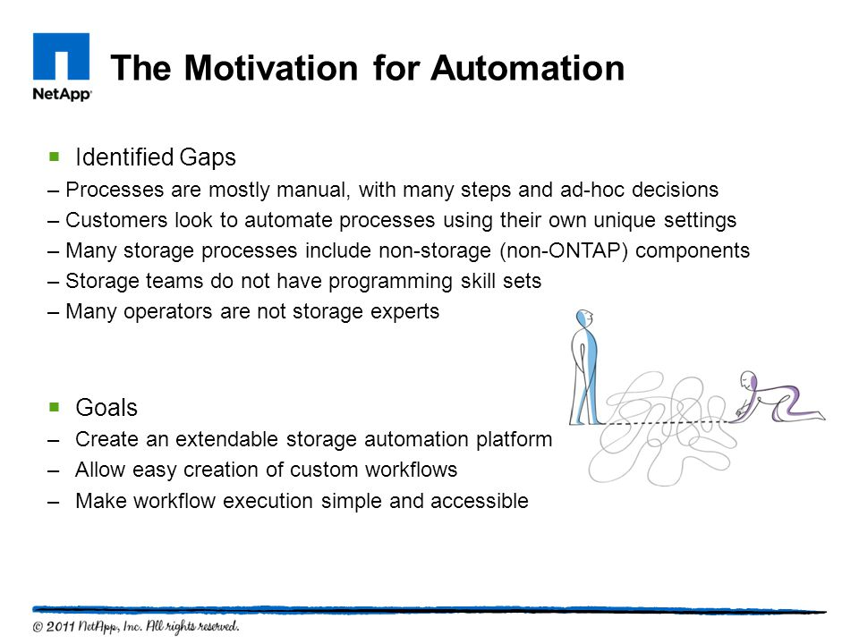The Motivation for Automation  Identified Gaps – Processes are mostly manual, with many steps and ad-hoc decisions – Customers look to automate proce