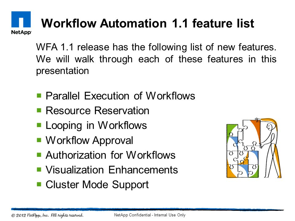 Workflow Automation 1.1 feature list  Parallel Execution of Workflows  Resource Reservation  Looping in Workflows  Workflow Approval  Authorizati