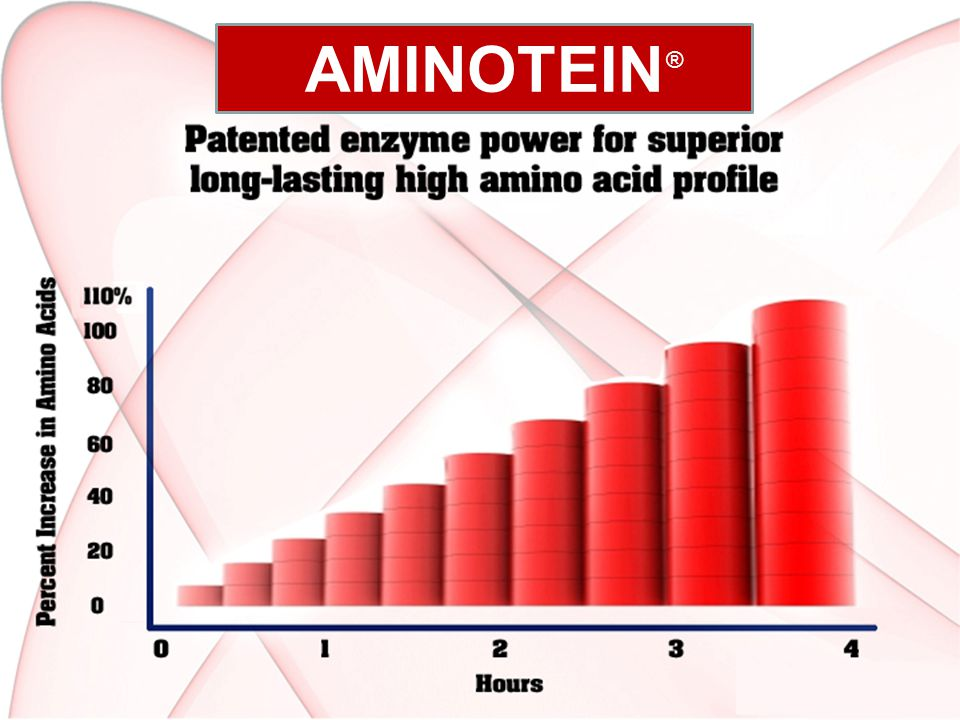 AMINOTEIN ®