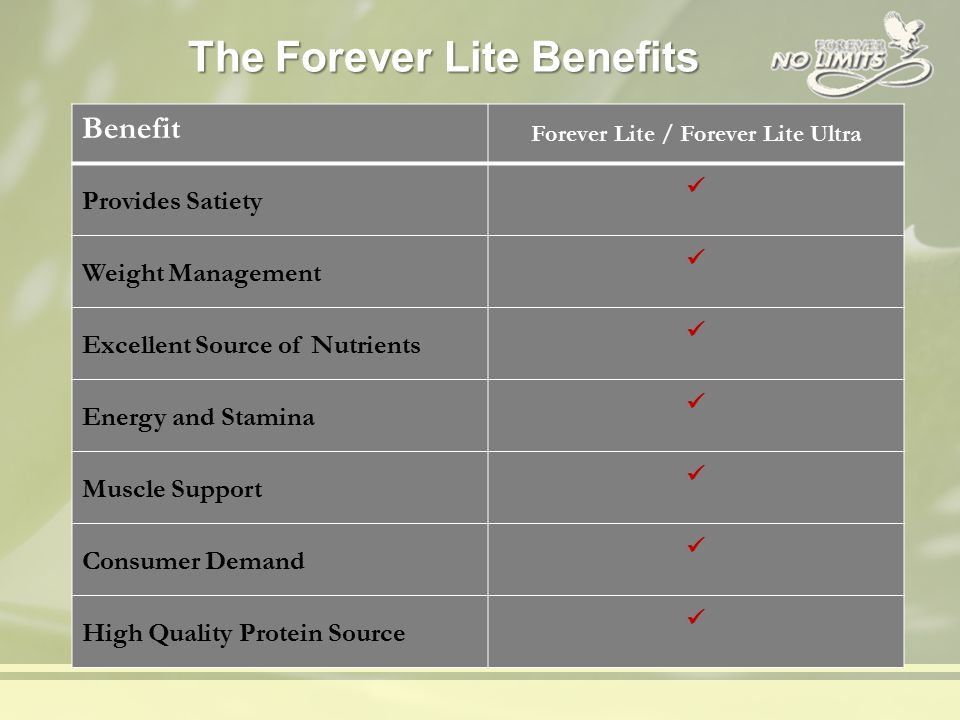 The Forever Lite Benefits Benefit Forever Lite / Forever Lite Ultra Provides Satiety Weight Management Excellent Source of Nutrients Energy and Stamina Muscle Support Consumer Demand High Quality Protein Source