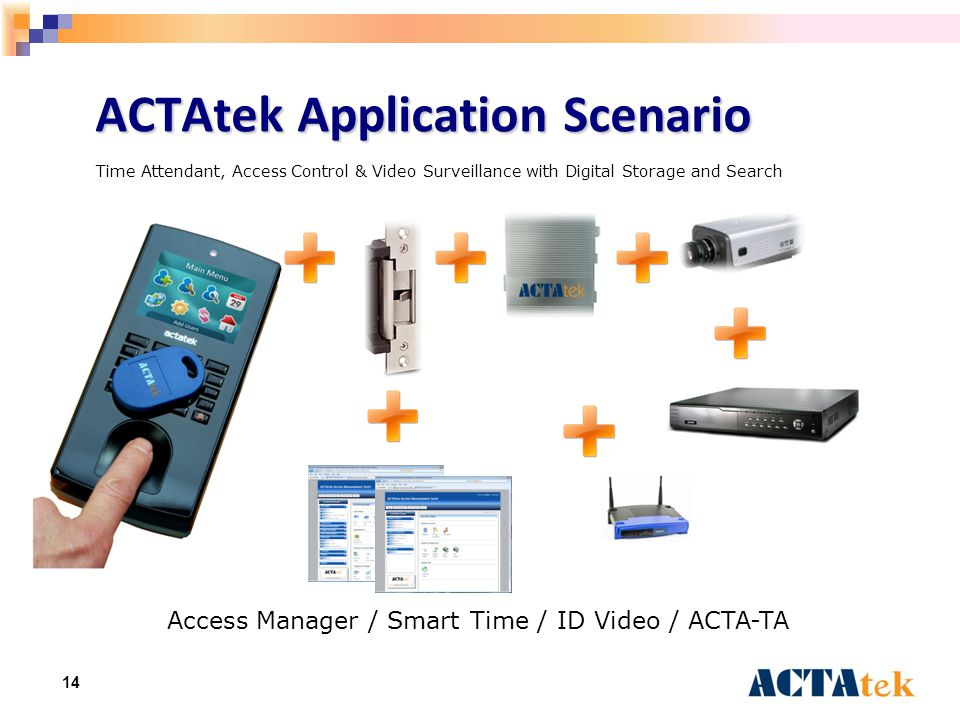 14 ACTAtek Application Scenario Access Manager / Smart Time / ID Video / ACTA-TA Time Attendant, Access Control & Video Surveillance with Digital Storage and Search