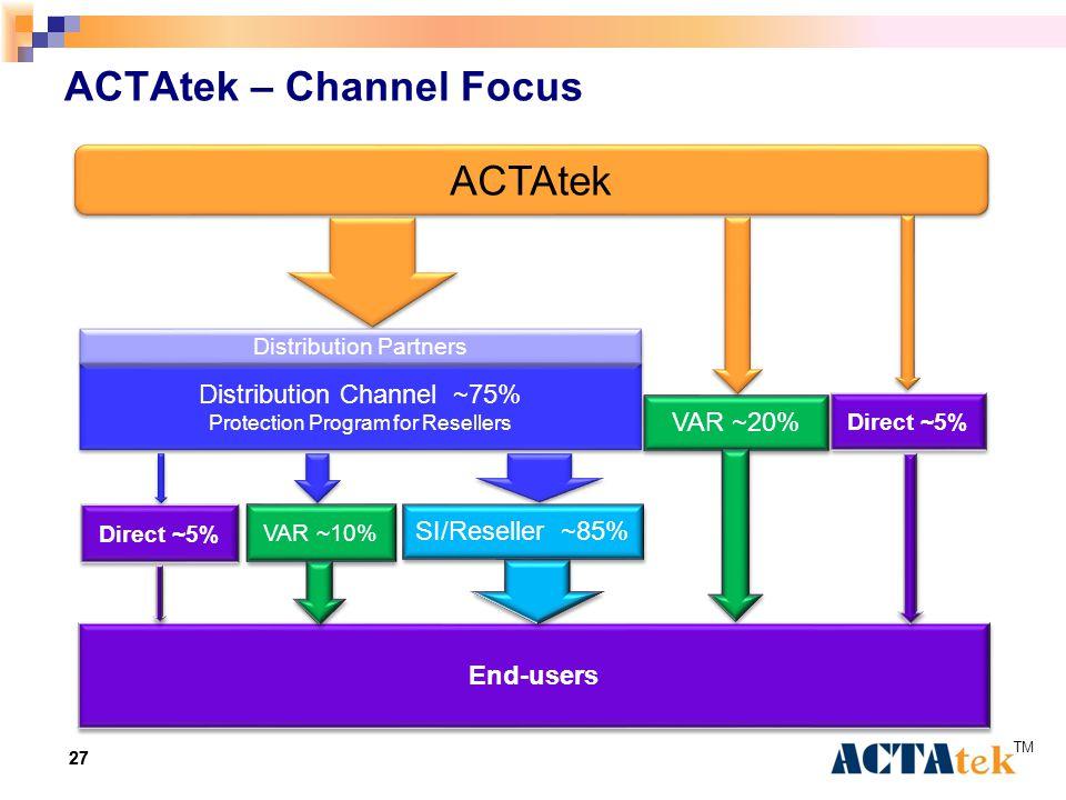 27 TM ACTAtek – Channel Focus ACTAtek End-users VAR ~20% SI/Reseller ~85% VAR ~10% Direct ~5% Distribution Channel ~75% Protection Program for Resellers Distribution Channel ~75% Protection Program for Resellers Distribution Partners