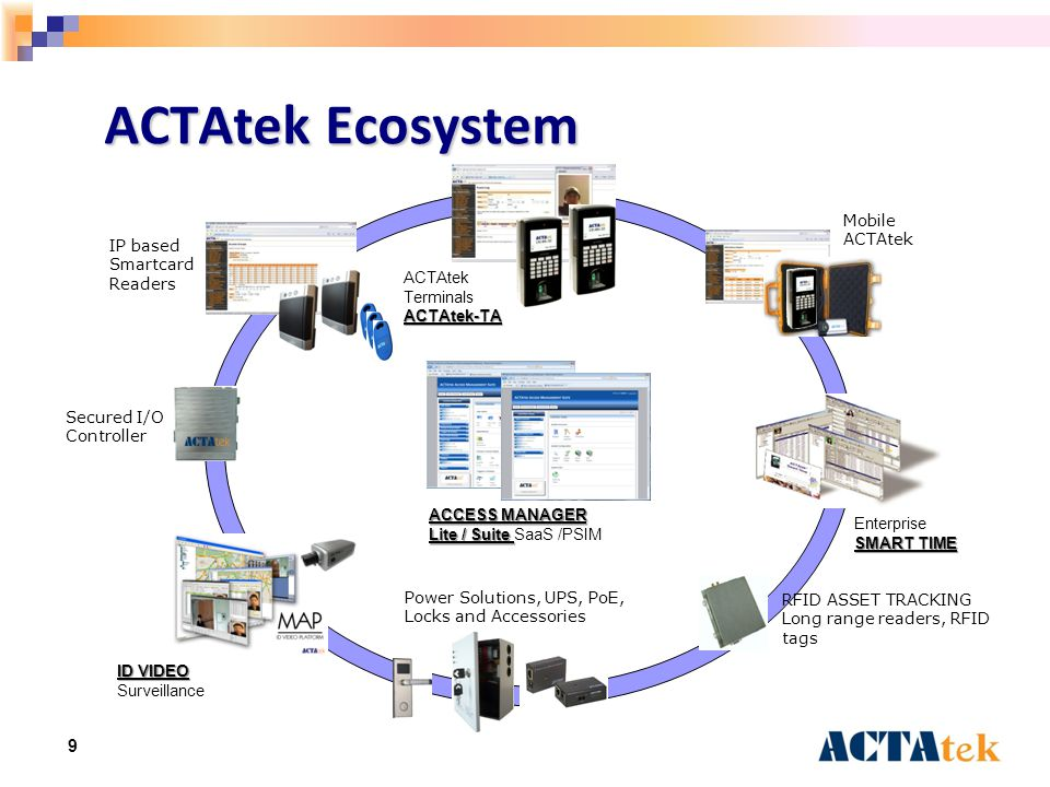 9 ACTAtek Ecosystem ACTAtek TerminalsACTAtek-TA IP based Smartcard Readers Secured I/O Controller ID VIDEO ID VIDEO Surveillance Power Solutions, UPS, PoE, Locks and Accessories RFID ASSET TRACKING Long range readers, RFID tags SMART TIME Enterprise SMART TIME Mobile ACTAtek ACCESS MANAGER Lite / Suite Lite / Suite SaaS /PSIM