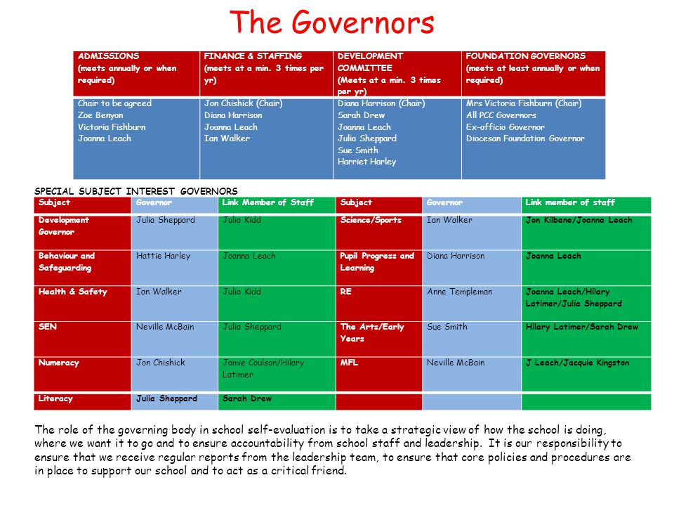 The Governors ADMISSIONS (meets annually or when required) FINANCE & STAFFING (meets at a min.