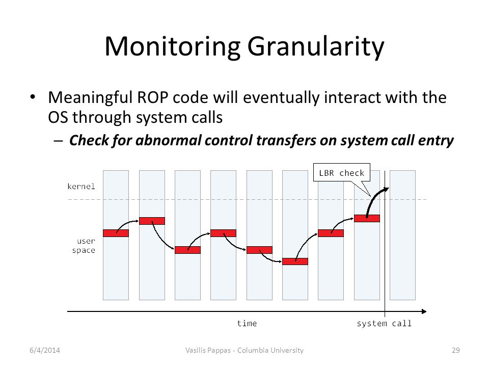 Monitoring Granularity Meaningful ROP code will eventually interact with the OS through system calls – Check for abnormal control transfers on system