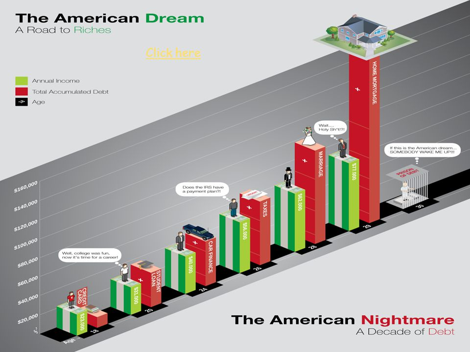 Some people can't afford the American Dream
