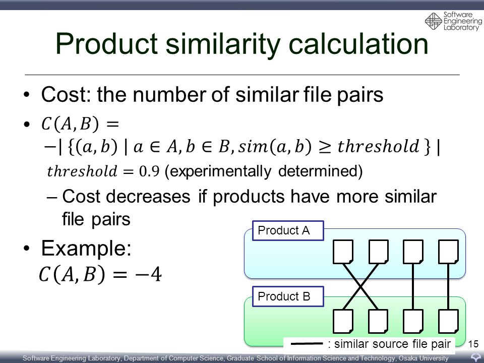 Software Engineering Laboratory, Department of Computer Science, Graduate School of Information Science and Technology, Osaka University Product similarity calculation Product A Product B : similar source file pair 15
