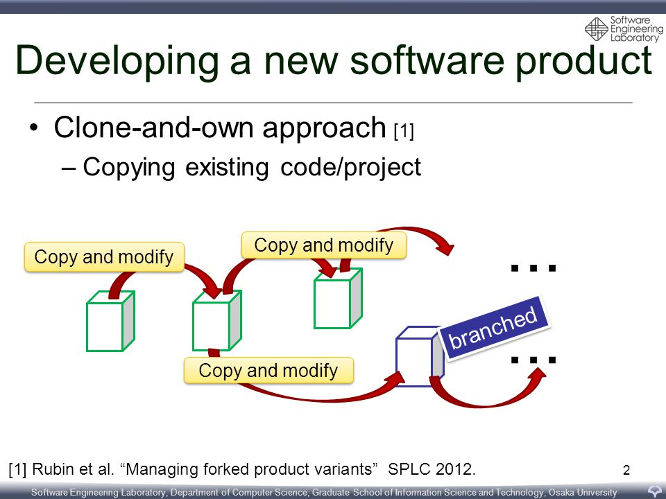 Software Engineering Laboratory, Department of Computer Science, Graduate School of Information Science and Technology, Osaka University Developing a new software product Clone-and-own approach [1] –Copying existing code/project Copy and modify branched...