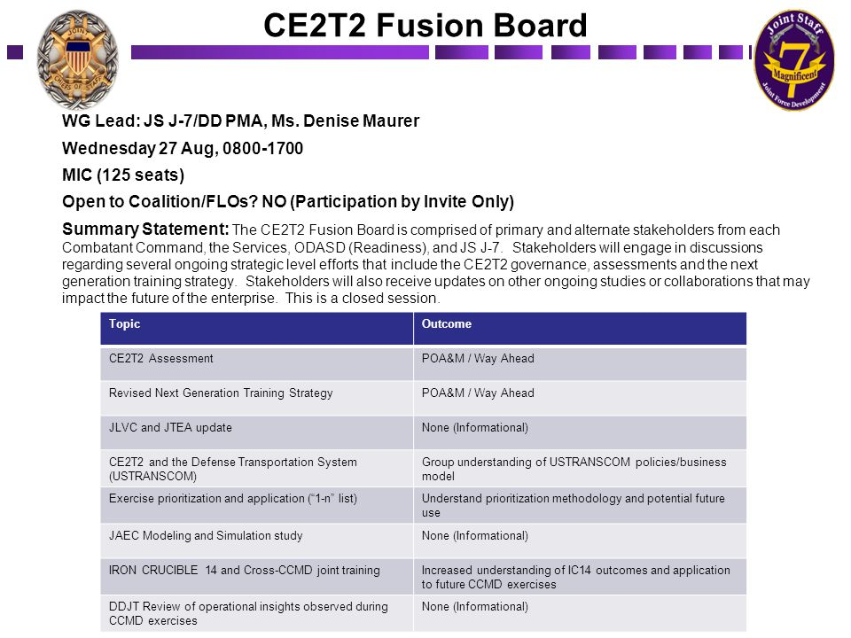 CE2T2 Fusion Board WG Lead: JS J-7/DD PMA, Ms. Denise Maurer Wednesday 27 Aug, 0800-1700 MIC (125 seats) Open to Coalition/FLOs? NO (Participation by