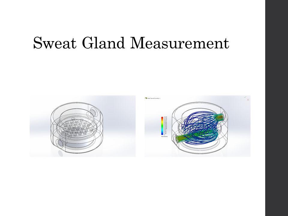 Sweat Gland Measurement