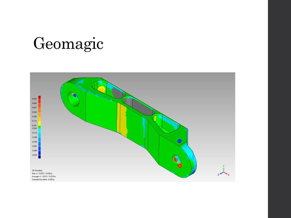 Geomagic