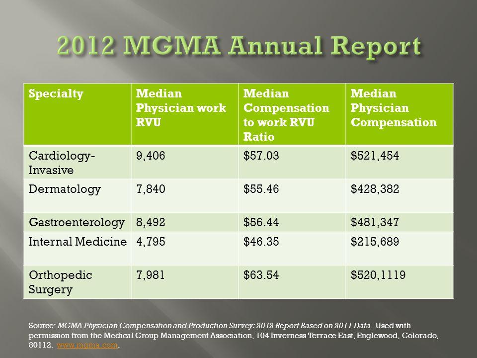 SpecialtyMedian Physician work RVU Median Compensation to work RVU Ratio Median Physician Compensation Cardiology- Invasive 9,406$57.03$521,454 Dermatology7,840$55.46$428,382 Gastroenterology8,492$56.44$481,347 Internal Medicine4,795$46.35$215,689 Orthopedic Surgery 7,981$63.54$520,1119 Source: MGMA Physician Compensation and Production Survey: 2012 Report Based on 2011 Data.