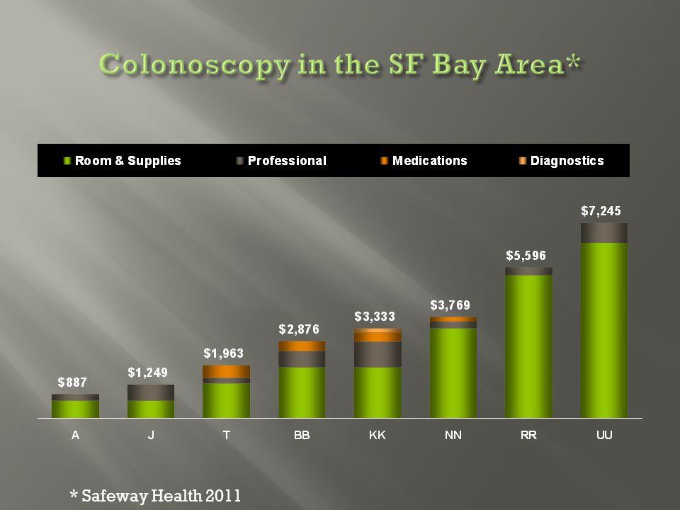 * Safeway Health 2011
