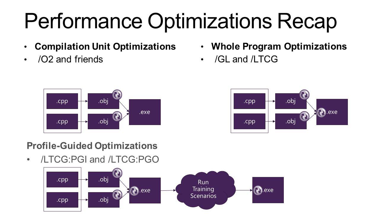 Profile-Guided Optimizations /LTCG:PGI and /LTCG:PGO