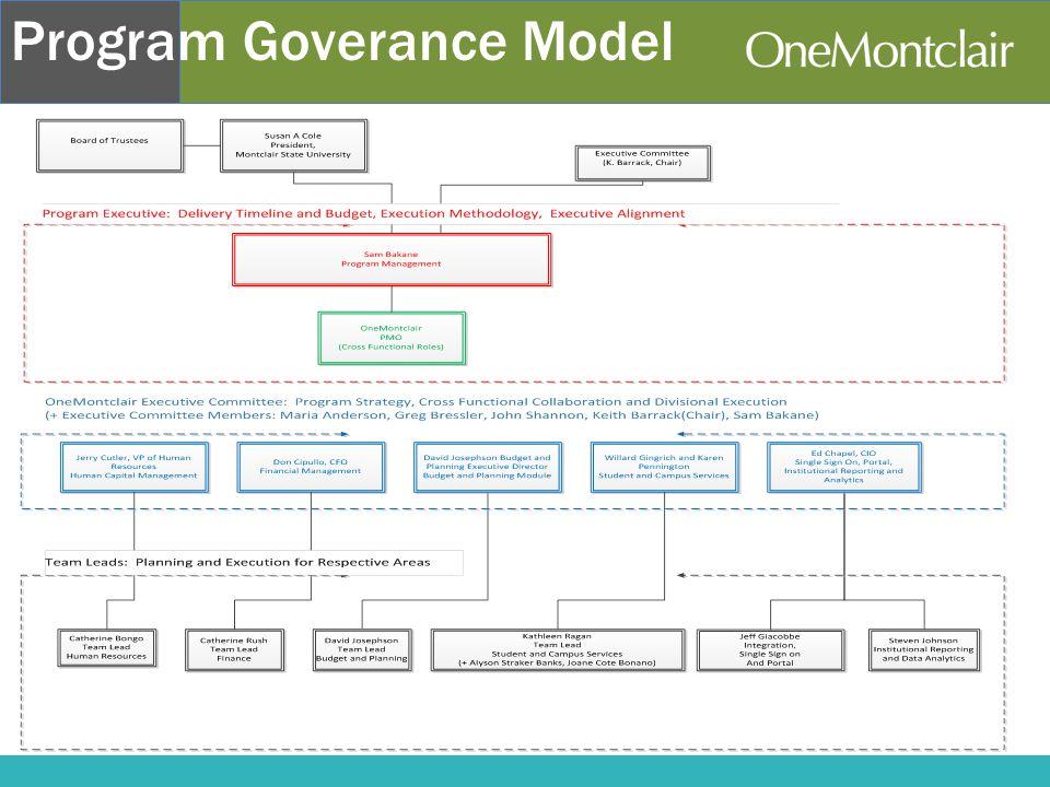 Program Goverance Model