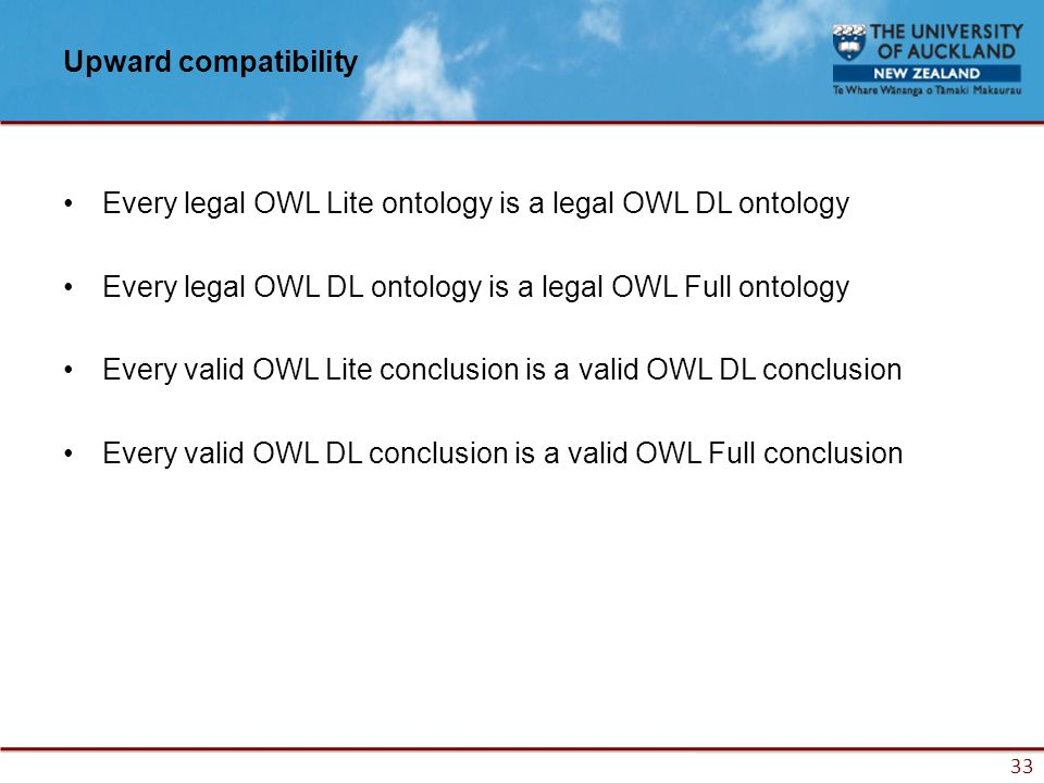 33 Upward compatibility Every legal OWL Lite ontology is a legal OWL DL ontology Every legal OWL DL ontology is a legal OWL Full ontology Every valid OWL Lite conclusion is a valid OWL DL conclusion Every valid OWL DL conclusion is a valid OWL Full conclusion
