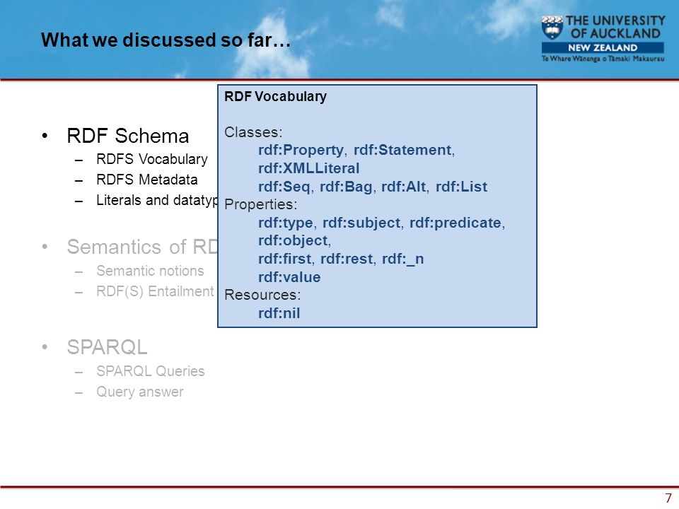 7 What we discussed so far… RDF Schema –RDFS Vocabulary –RDFS Metadata –Literals and datatypes in RDFS Semantics of RDF and RDF Schema –Semantic notions –RDF(S) Entailment SPARQL –SPARQL Queries –Query answer RDF Vocabulary Classes: rdf:Property, rdf:Statement, rdf:XMLLiteral rdf:Seq, rdf:Bag, rdf:Alt, rdf:List Properties: rdf:type, rdf:subject, rdf:predicate, rdf:object, rdf:first, rdf:rest, rdf:_n rdf:value Resources: rdf:nil