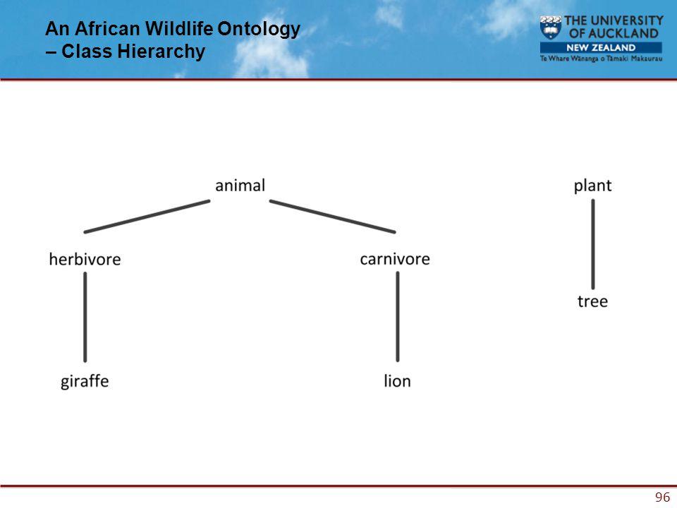 96 An African Wildlife Ontology – Class Hierarchy