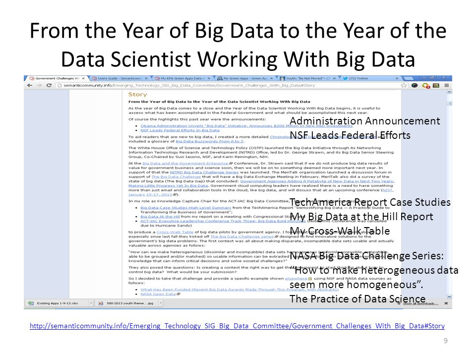 From the Year of Big Data to the Year of the Data Scientist Working With Big Data 9 http://semanticommunity.info/Emerging_Technology_SIG_Big_Data_Comm