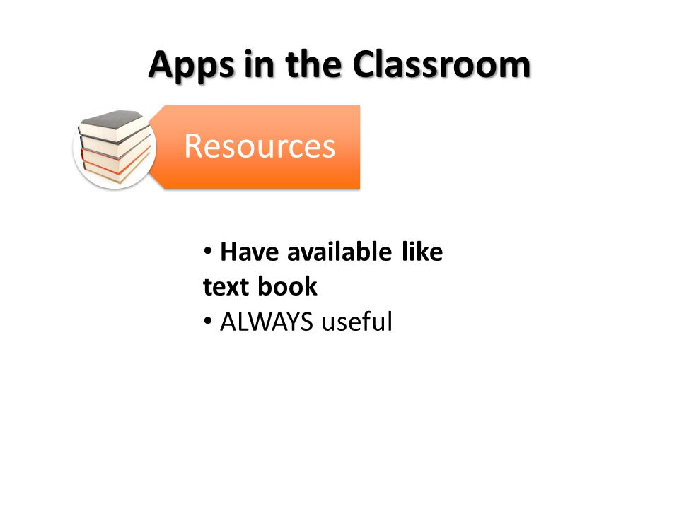 Apps in the Classroom Resources Have available like text book ALWAYS useful