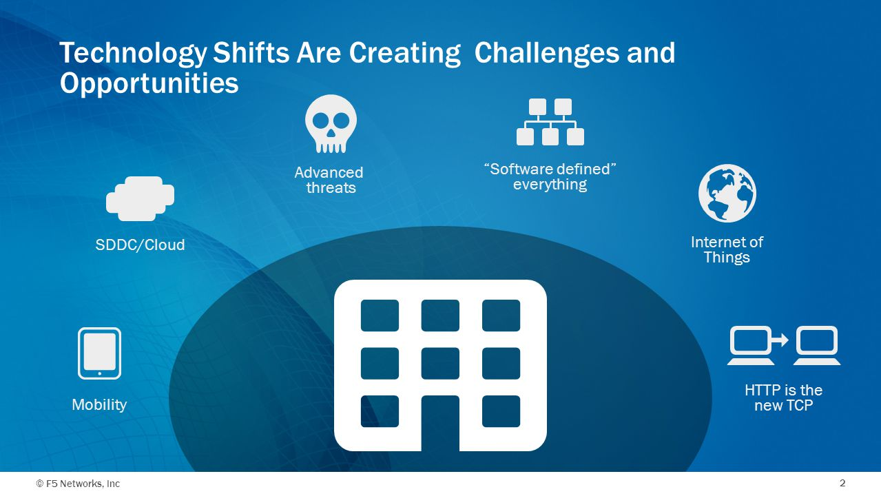 """© F5 Networks, Inc 2 Mobility SDDC/Cloud Advanced threats Internet of Things """"Software defined"""" everything HTTP is the new TCP"""