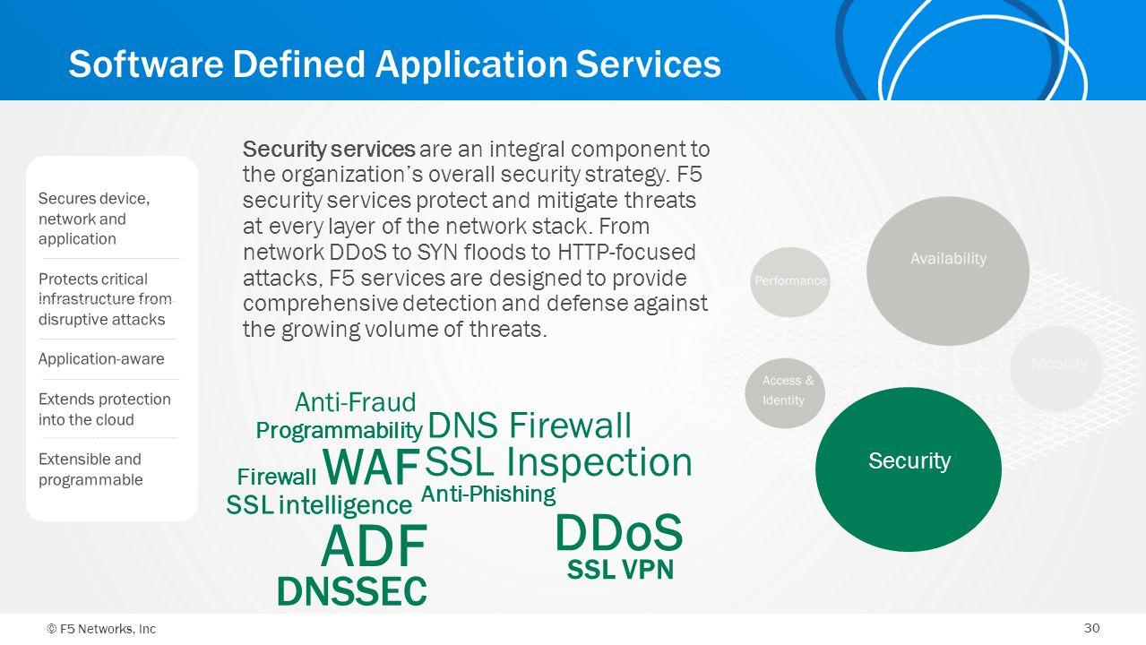 © F5 Networks, Inc 30 Software Defined Application Services Security DNSSEC ADF Anti-Fraud WAF DDoS SSL VPN Anti-Phishing DNS Firewall Firewall SSL in