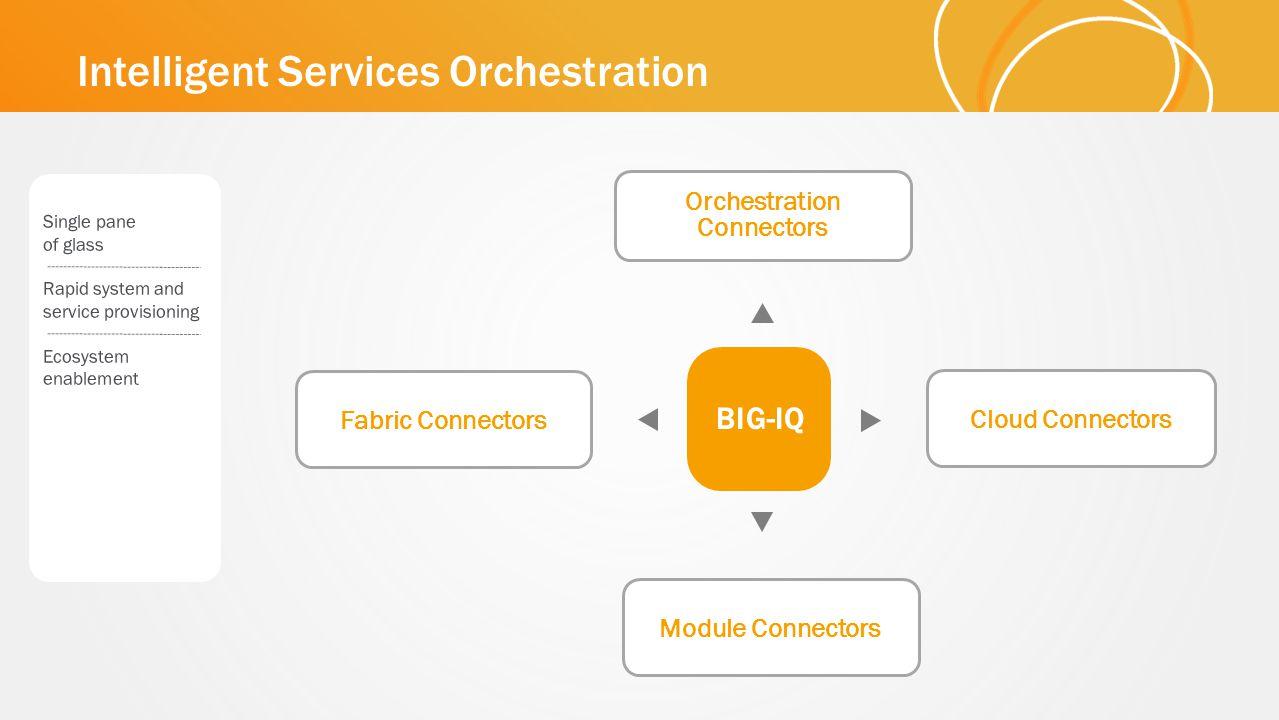 Fabric Connectors Module Connectors Cloud Connectors Orchestration Connectors Intelligent Services Orchestration BIG-IQ