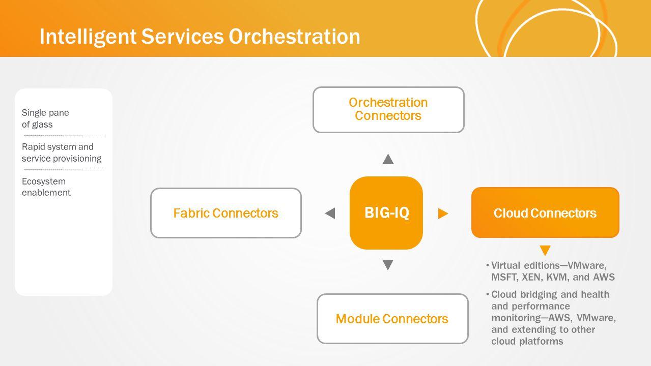 Intelligent Services Orchestration Fabric Connectors Module Connectors BIG-IQ Orchestration Connectors Cloud Connectors