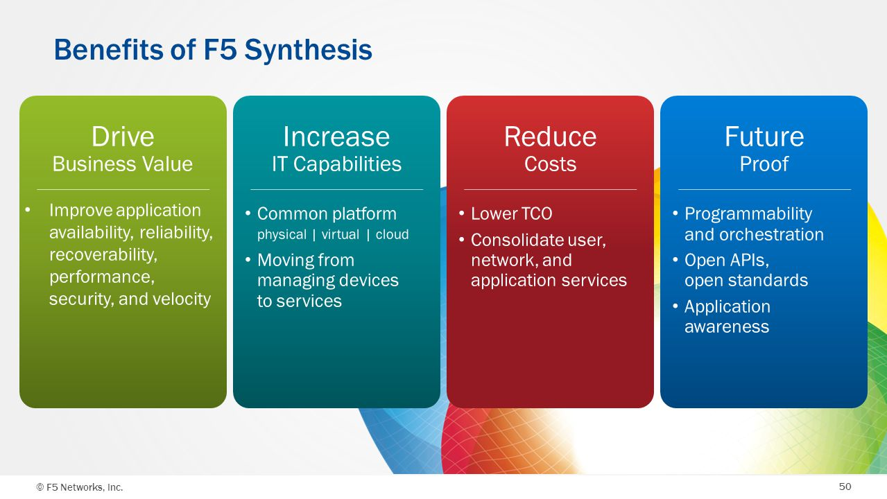 © F5 Networks, Inc. Benefits of F5 Synthesis 50