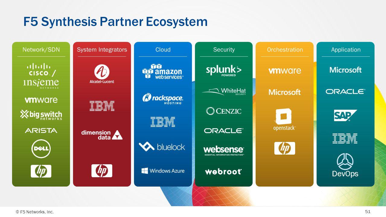 F5 Synthesis Partner Ecosystem / © F5 Networks, Inc. 51 DevOps