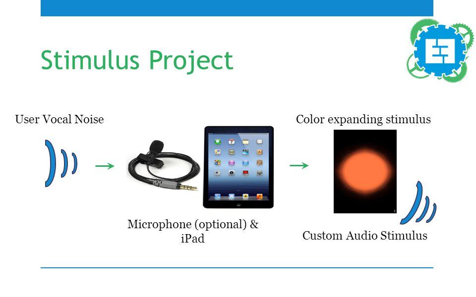 Stimulus Project User Vocal Noise Microphone (optional) & iPad Color expanding stimulus Custom Audio Stimulus