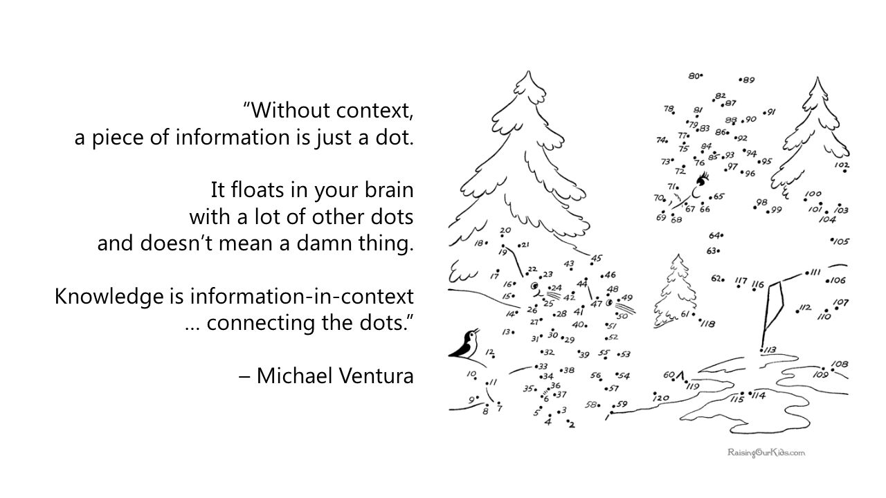 Without context, a piece of information is just a dot.