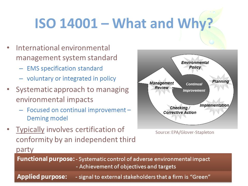 ISO 14001 – What and Why.