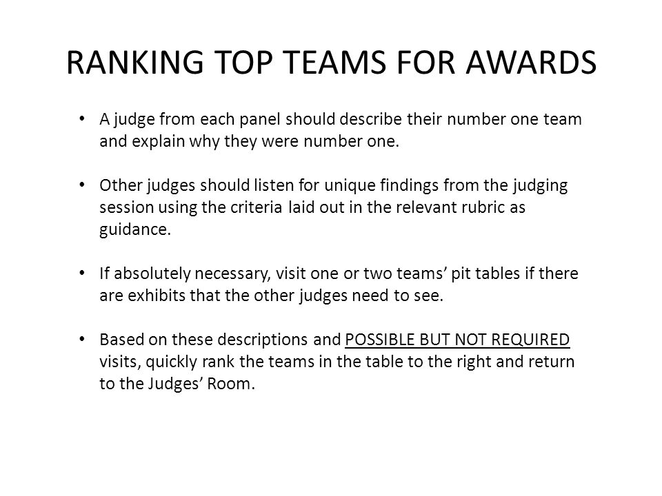 RANKING TOP TEAMS FOR AWARDS A judge from each panel should describe their number one team and explain why they were number one. Other judges should l