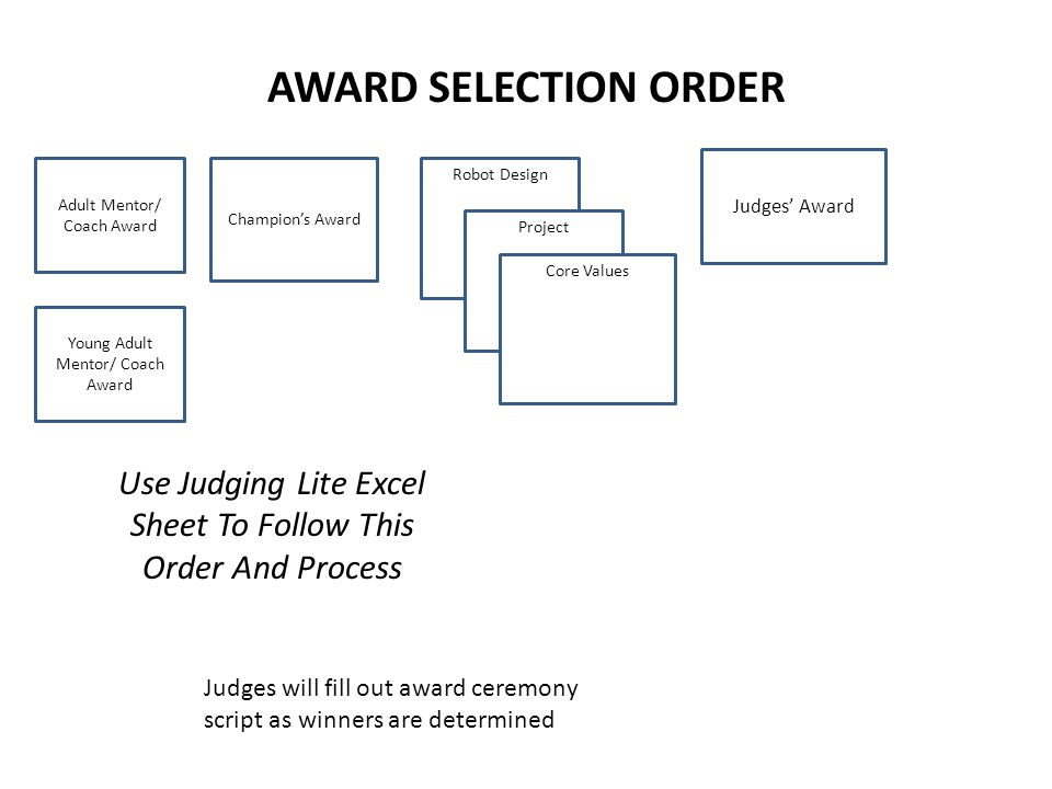 Champion's Award Robot Design Project Judges' Award Adult Mentor/ Coach Award AWARD SELECTION ORDER Use Judging Lite Excel Sheet To Follow This Order