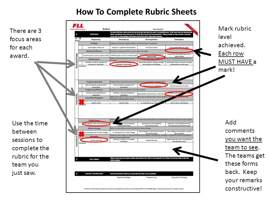 How To Complete Rubric Sheets Mark rubric level achieved. Each row MUST HAVE a mark! Add comments you want the team to see. The teams get these forms