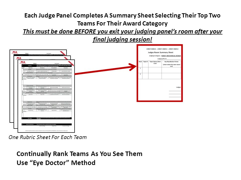 Each Judge Panel Completes A Summary Sheet Selecting Their Top Two Teams For Their Award Category This must be done BEFORE you exit your judging panel's room after your final judging session.