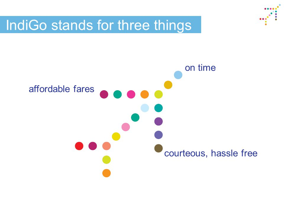 IndiGo stands for three things on time affordable fares courteous, hassle free