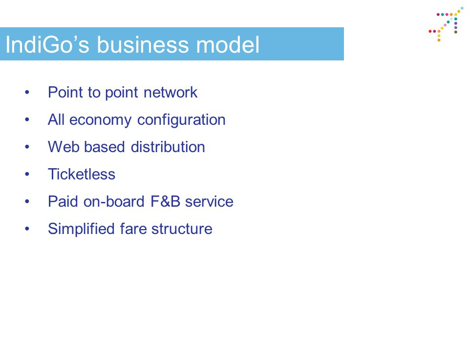 IndiGo's business model Point to point network All economy configuration Web based distribution Ticketless Paid on-board F&B service Simplified fare structure