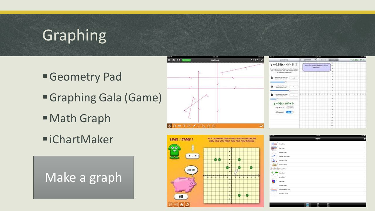 Graphing  Geometry Pad  Graphing Gala (Game)  Math Graph  iChartMaker Make a graph