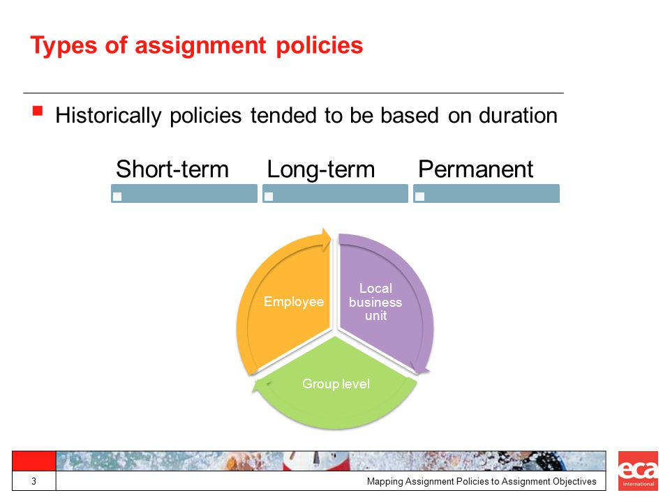 Local business unit Group level Employee Types of assignment policies  Historically policies tended to be based on duration Mapping Assignment Polici
