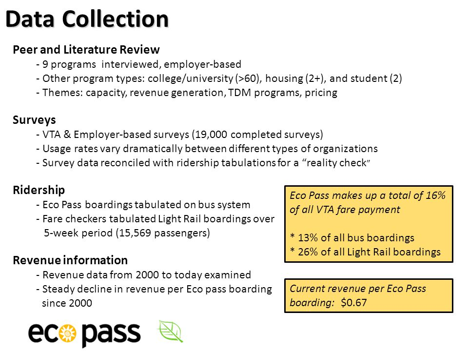 Data Collection Peer and Literature Review - 9 programs interviewed, employer-based - Other program types: college/university (>60), housing (2+), and student (2) - Themes: capacity, revenue generation, TDM programs, pricing Surveys - VTA & Employer-based surveys (19,000 completed surveys) - Usage rates vary dramatically between different types of organizations - Survey data reconciled with ridership tabulations for a reality check Ridership - Eco Pass boardings tabulated on bus system - Fare checkers tabulated Light Rail boardings over 5-week period (15,569 passengers) Revenue information - Revenue data from 2000 to today examined - Steady decline in revenue per Eco pass boarding since 2000 Eco Pass makes up a total of 16% of all VTA fare payment * 13% of all bus boardings * 26% of all Light Rail boardings Current revenue per Eco Pass boarding: $0.67